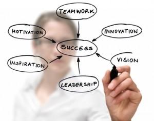 business-approach